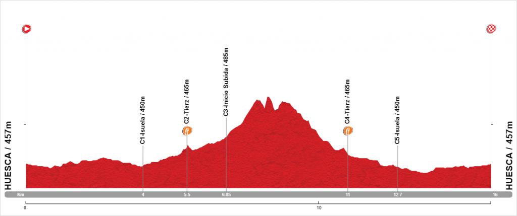 16K - Trail Hoya de Huesca