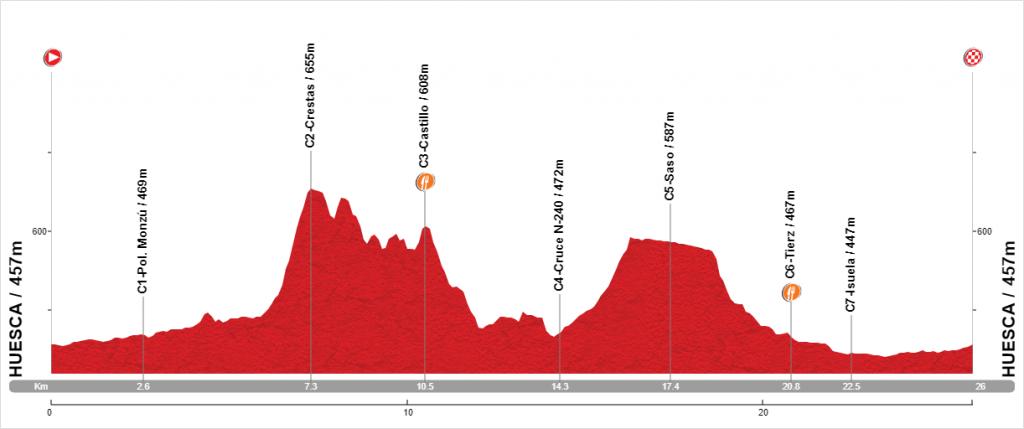 25K - Trail Hoya Huesca (1)